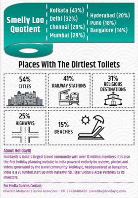 World Toilet Day Info-graphic 2