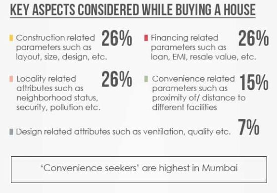 Key aspects for purchase