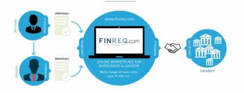 BCCL picks up stake in Mumbai based FinREQ