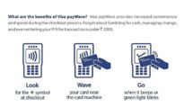 Visa payWave Leads to Drive Contactless Payments in India
