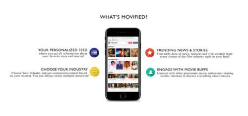 Movified Launches a Social Engagement Platform