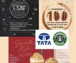 Starbucks entered the Indian market in October 2012 through a 50/50 Joint Venture with Tata Global Beverages Limited and currently operates 128 stores in India across Mumbai, Delhi NCR, Hyderabad, Chennai, Bengaluru, Kolkata and Pune, through a network of over 1,700 passionate partners (employees).